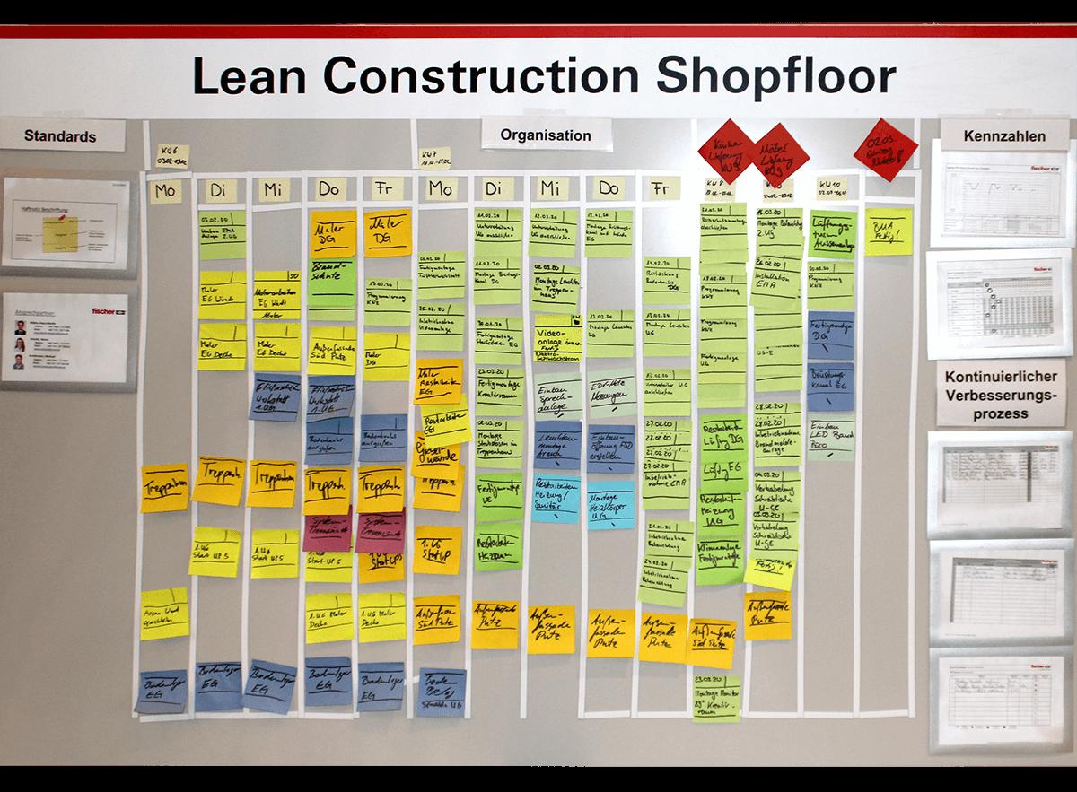 fischer consulting, lean management, lean construction, bauprojekt, bauprojektmanagement